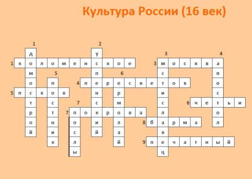 Культура россии электронный