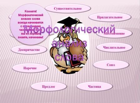 на уроках русского языка в
