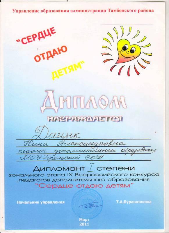 Всероссийские конкурсы для педагогов дополнительных образований